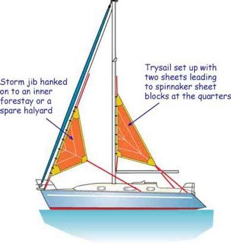 Kickers Sloop 1 installing jib sail how to rig a jib and