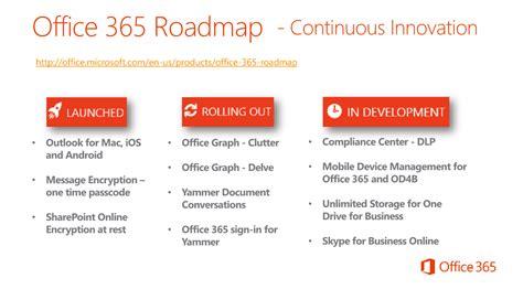 Office 365 Mail Leeds Microsoft Cloud Roadshow Leeds Optimal Crm