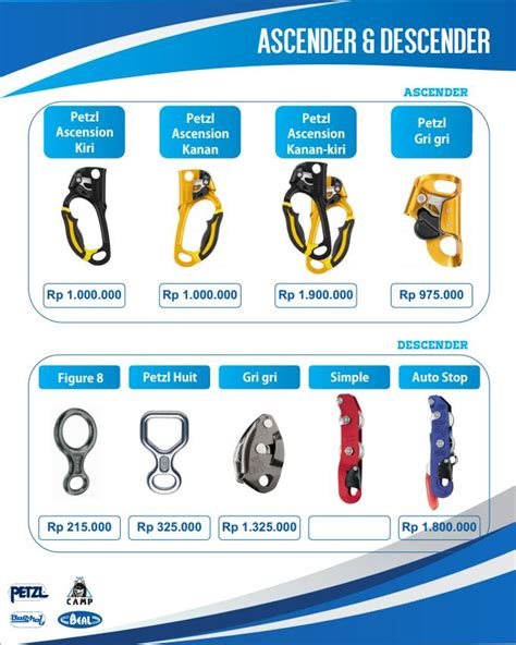 Point Panjat Flate climbing tools and outbound gumukpasir
