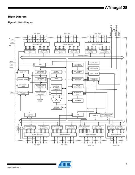 atmega328 block diagram pin diagram description of atmega328 gallery how to