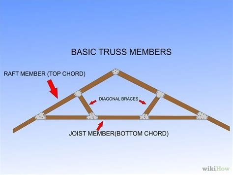 how to build a simple wood truss 14 steps with pictures
