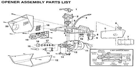 sears craftsman garage door opener parts list 1 2 hp craftsman garage door opener parts techpaintball