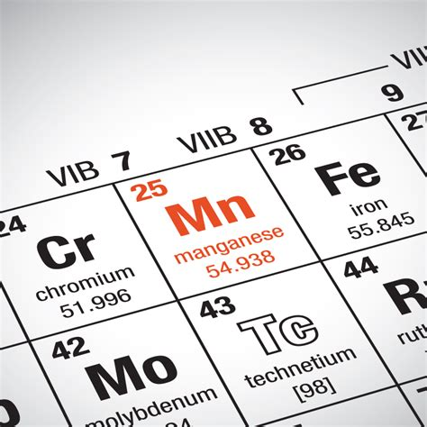 What Is Mn On The Periodic Table periodic table focus on manganese mn igoscience