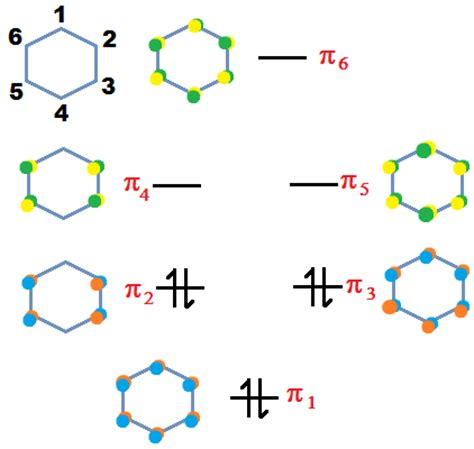 structural formula chemistrytutorvistacom benzene definition formula ring structure