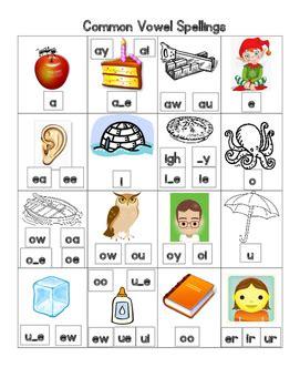 common vowel sounds visual phonemic awareness mini anchor chart  dawn rise