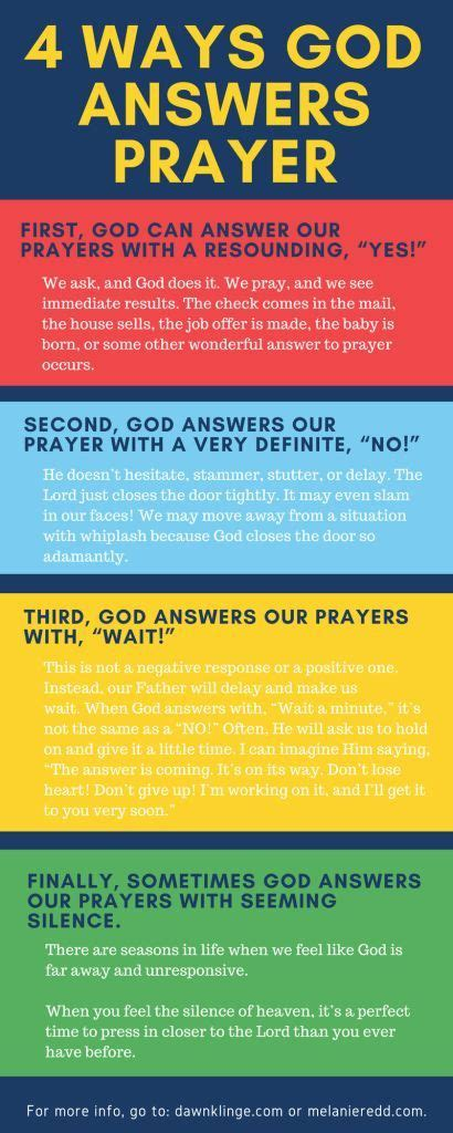 4 Practical Ways To Help Keep Their Faith Room 25 B 228 Sta Prayer Id 233 Erna P 229 Catholic Prayers Och B 246 Nfr 229 Ga