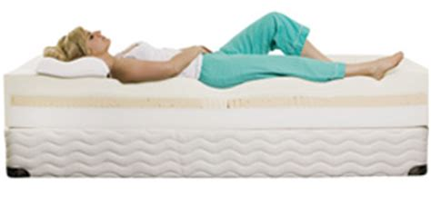 Are Firm Mattresses Better For Your Back by Top 5 Tips To Choosing The Best Neck Back Mattress
