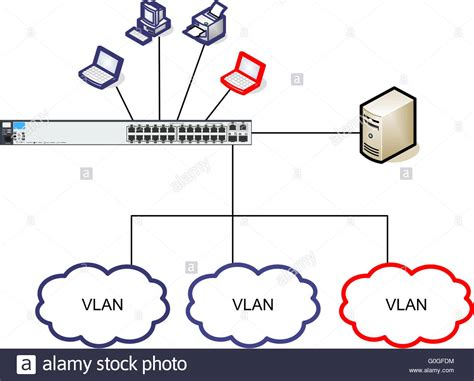 vlan network diagram network diagram illustration vlan stock photo royalty