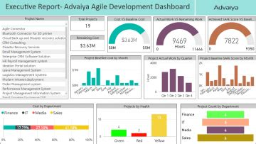 microsoft power bi reports and dashboards with live