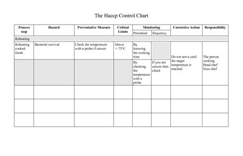 haccp plan template pdf index php haccp plan for granola bars