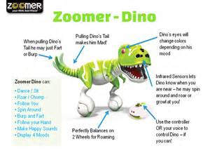 Zoomer Dino Instructions » Home Design 2017