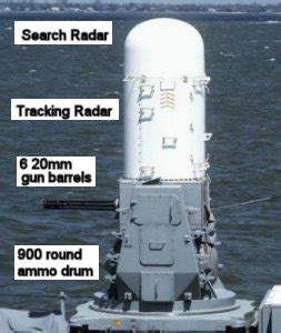 mk 15 phalanx close in weapons system (ciws)