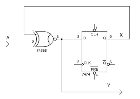 mealy diagram state diagram