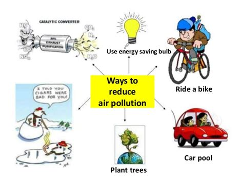Ways To Avoid Air Quality Air Pollution