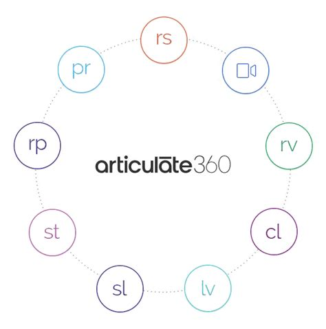 Articulate 360 E Learning Microway Articulate Storyline 360 Templates