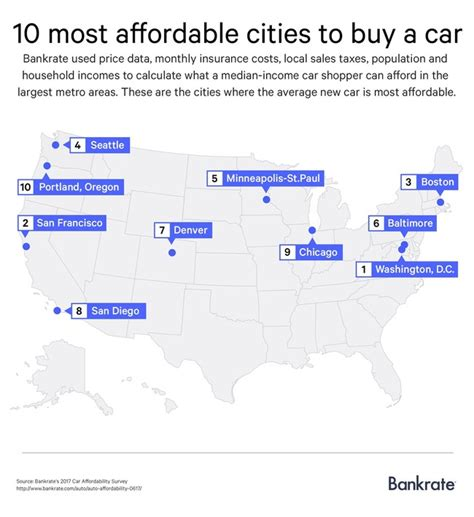 most affordable cities in the us new cars too expensive for most americans usa business radio