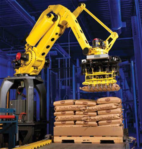 global material handling robots market structure, size