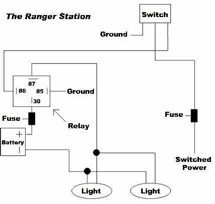 pico relay wiring diagram wiring diagram and schematic