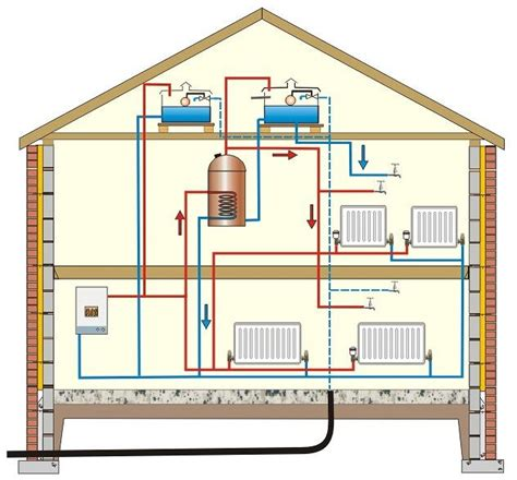 house boiler systems whitham review using the raspberry pi for a home automation project