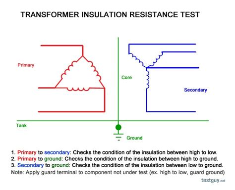 how to measure resistance of a transformer how to measure resistance of a transformer 28 images how to measure resistance of