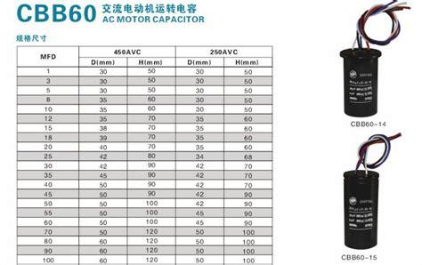 cbb60 capacitor wiring 28 images cbb60 capacitor 70uf