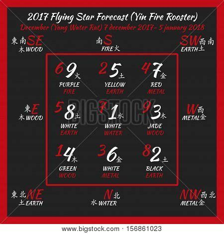 2017 flying feng shui flying forecast 2017 vector photo bigstock