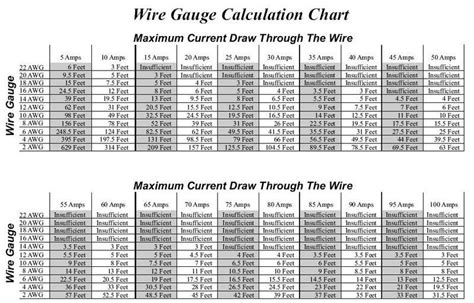 electrical wire size chart electrical wire size table