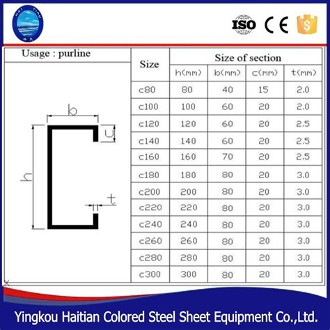 c section steel channel standard thickness of c purlins price c steel structure c