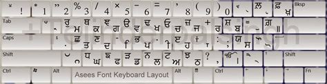 layout fonts download punjabi asees font keyboard layout in white knowledge bite