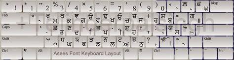 keyboard layout of joy font punjabi asees font keyboard layout in white knowledge bite