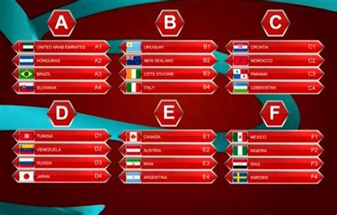 Calendario Mundial Sub 17 M 233 Xico Ya Tiene Rivales En El Mundial Sub 17