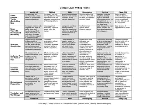 Rubric For College Essay Writing by College Writing Rubric Writing