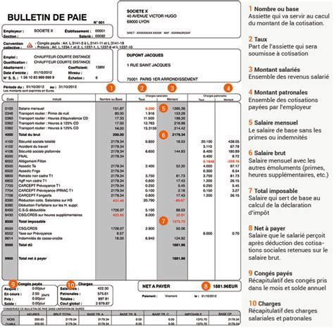 Grille Tarifaire Fonction Publique by Cong 233 S Pay 233 S Comment Les D 233 Chiffrer Sur Sa Fiche De Paie