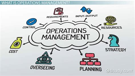 operations management definition fundamentals lesson transcript study
