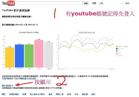 youtube layout problem 無法看youtube 影片