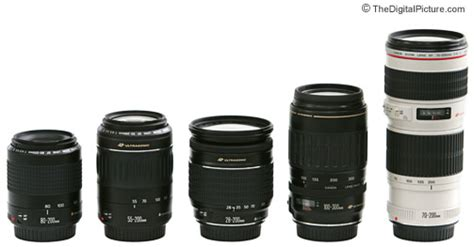 Lensa Canon Telephoto makalah kamera dan lensa