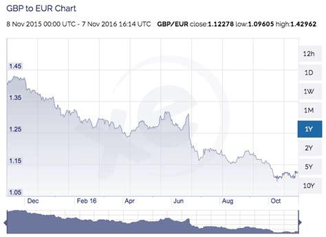 price of leica leica price increase in the uk leica rumors