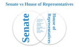 senate vs house of representatives by zhang on prezi