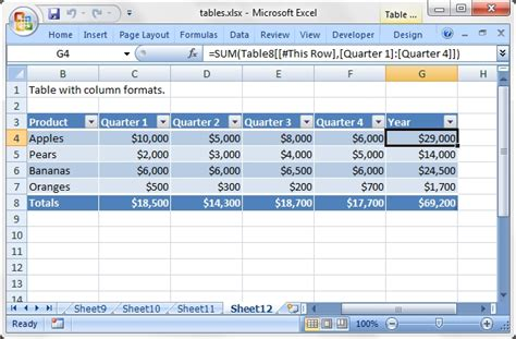 format html table for excel sparklines in excel writer xlsx jmcnamara blogs perl org