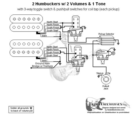 guitar wiring diagram 2 humbucker 1 volume 1 tone guitar wiring diagram 2 humbuckers 3 way lever switch 2