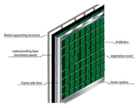 sistemas de jardines verticales