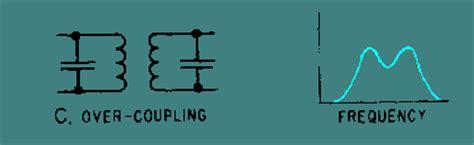 transformer coupling effect rf lifier coupling
