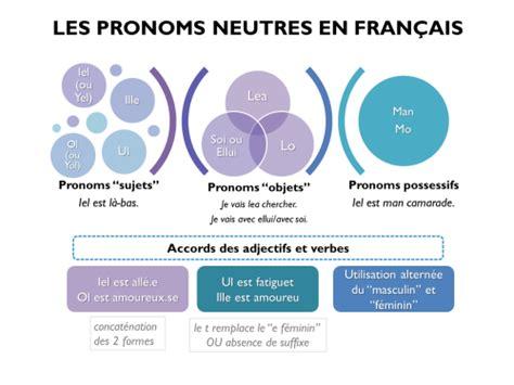 text layout en francais binaire tumblr