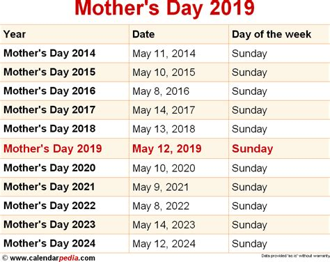 s day 2010 date when is s day 2019 2020 dates of s day