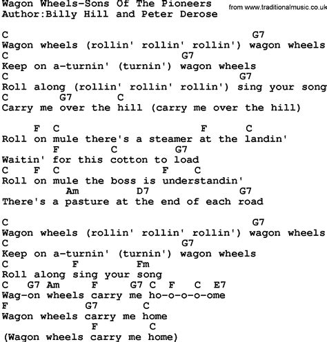Wagon Wheel Guitar Chords