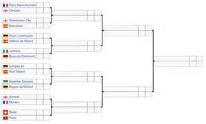 Calendario 8 De Copa Libertadores Fixture Chions League Uefa 2014 2015 Fechas Y