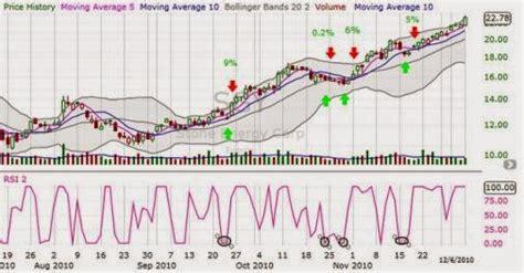 swing trading system pdf forex swing trading system pdf harmony nannies