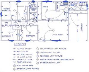 Bathroom Light Fixture With Outlet Jonathan Ochshorn Lecture Notes Arch 2614 5614 Building
