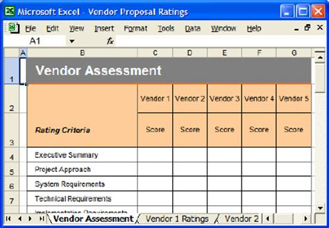 Request For Proposal Rfp Templates In Ms Word And Excel Instant Download Bid Analysis Template Excel