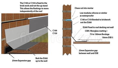 Gap Roofing by Grp Fibreglass Roof Trims Sizes Fitting Guide Low Price